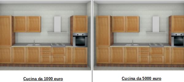 Cucina economica o costosa?