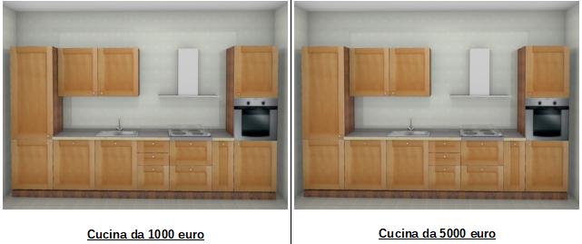 Cucina economica o costosa? - Guerrino Santoni Consulente cucine e ...